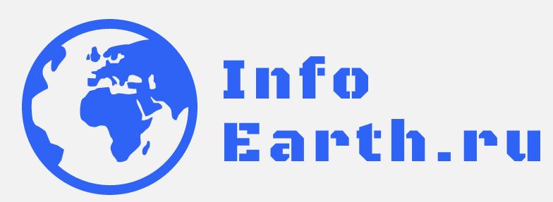 Флаги стран | InfoEarth.ru