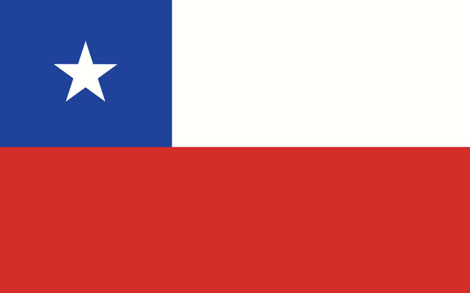Флаг восстания в Кубе